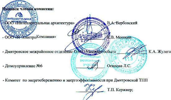 Акт г. Дмитров
