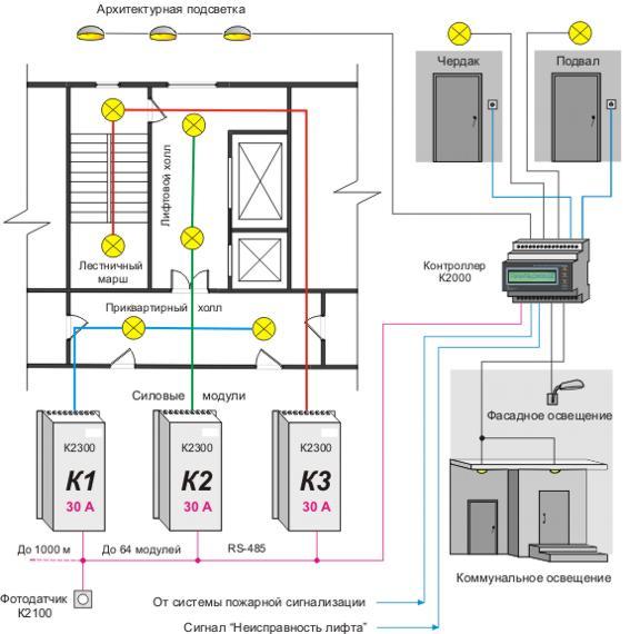 Схема управления освещением