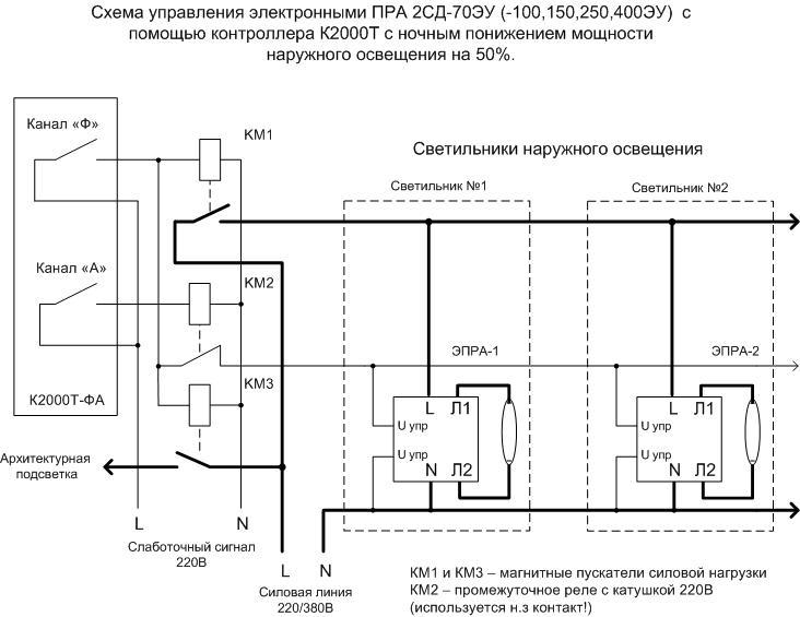 Рис. 2 Схема управления