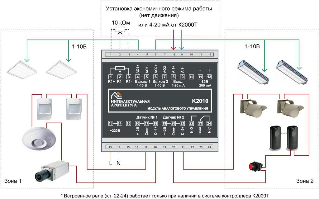 k2010_presence_w.jpg