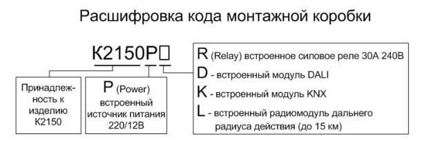 box_code.jpg