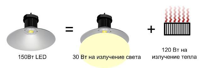 led_150ww.jpg