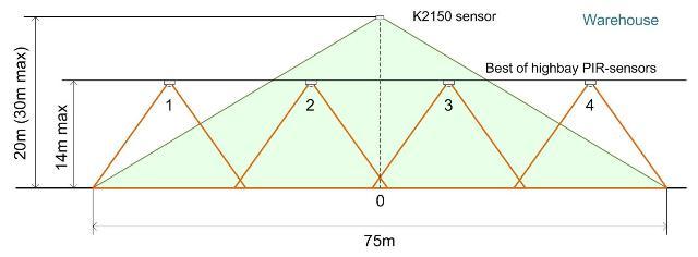 k2150-1_pir-4_engl.jpg