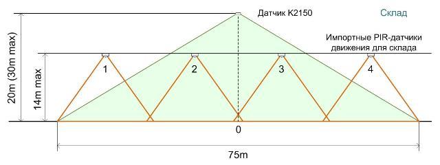 k2150_vs_pirw.jpg
