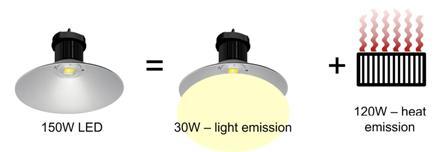 led_emission_w.jpg