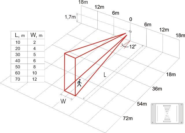 zonamw_wall_2_englw.jpg