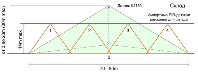 k2150-1_pir-4w.jpg