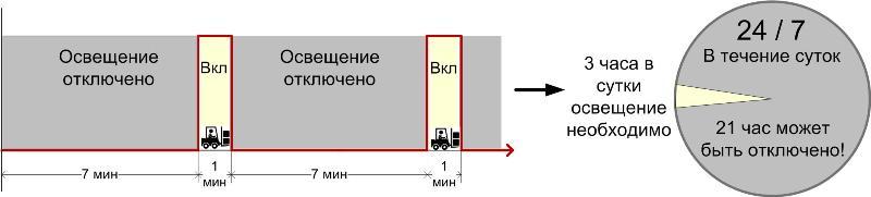 7-1minw1.jpg